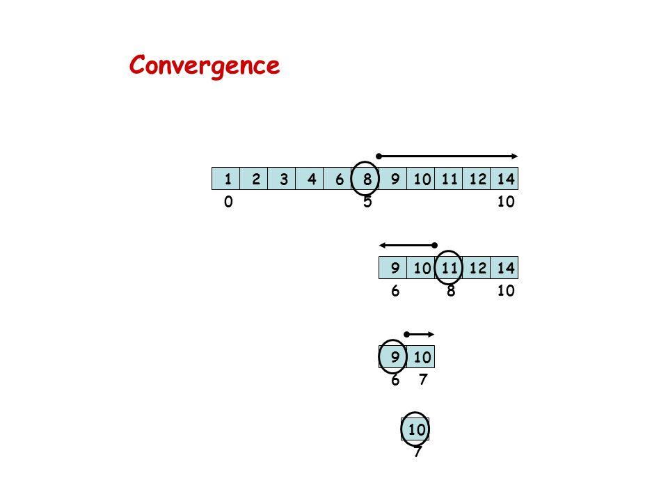 Convergence 1. 2. 3. 4. 6. 8. 9. 10. 11. 12. 14. 5. 10. 1. 2. 3. 4. 6. 8. 9. 10.