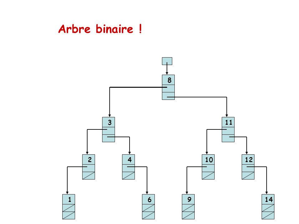 Arbre binaire ! 8 3 11 2 4 10 12 1 6 9 14