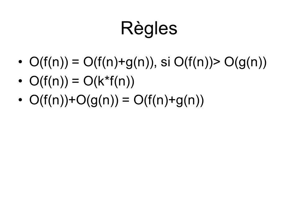 Règles O(f(n)) = O(f(n)+g(n)), si O(f(n))> O(g(n))