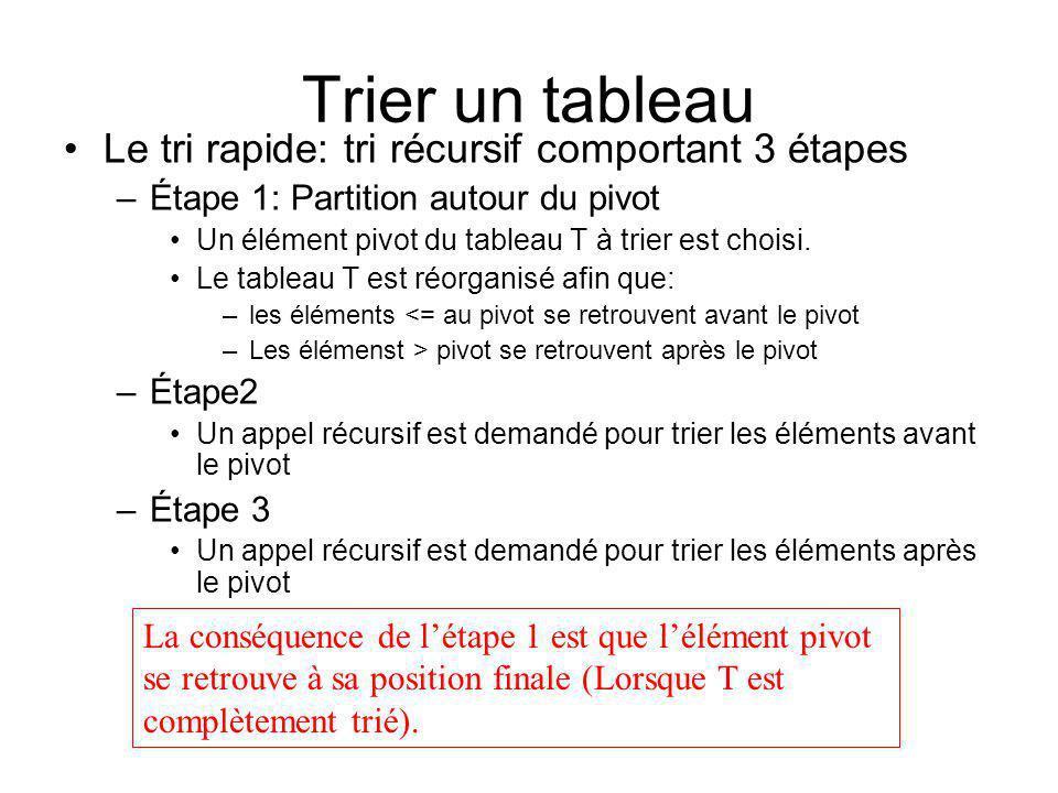 Trier un tableau Le tri rapide: tri récursif comportant 3 étapes