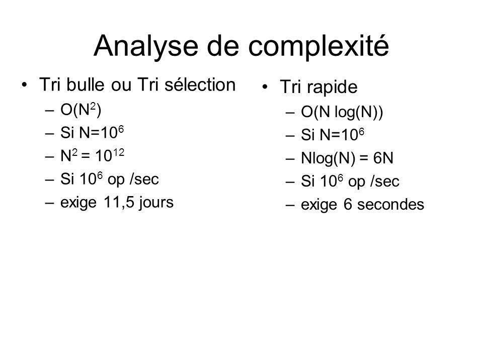 Analyse de complexité Tri bulle ou Tri sélection Tri rapide O(N2)