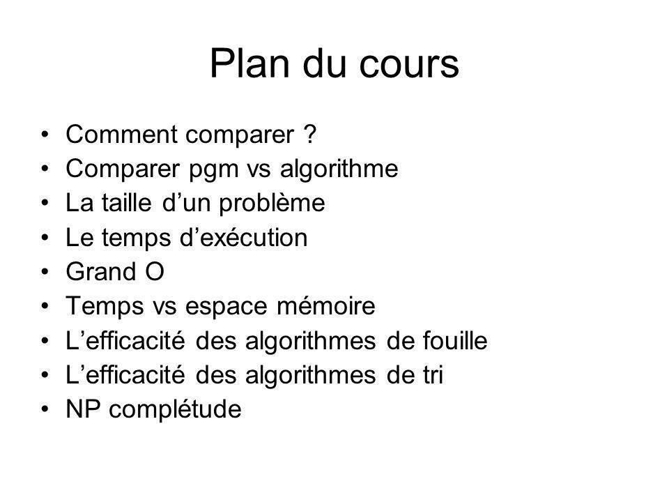Plan du cours Comment comparer Comparer pgm vs algorithme