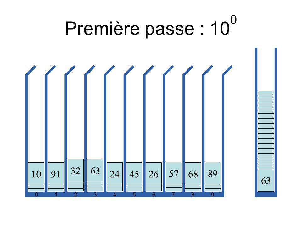 Première passe : 100 17. 8. 29. 58. 12. 51. 66. 2. 70. 95. 52. 84. 5. 43. 80. 44. 68.