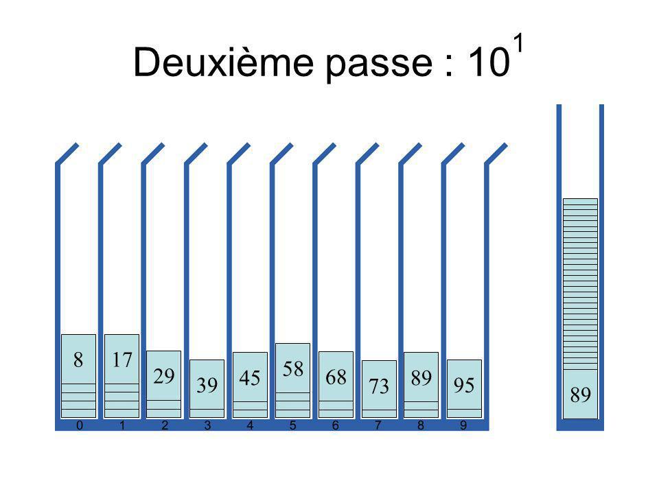 Deuxième passe : 101 70. 10. 80. 11. 51. 12. 91. 2. 52. 32. 43. 73. 3. 63. 84. 44. 24.