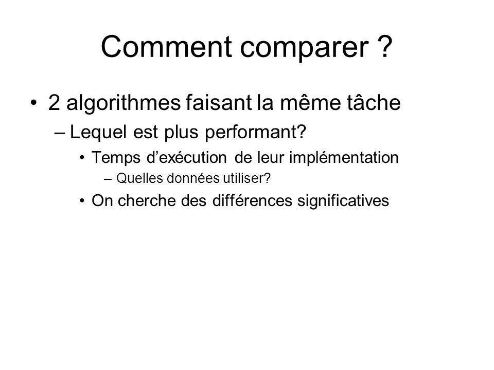 Comment comparer 2 algorithmes faisant la même tâche