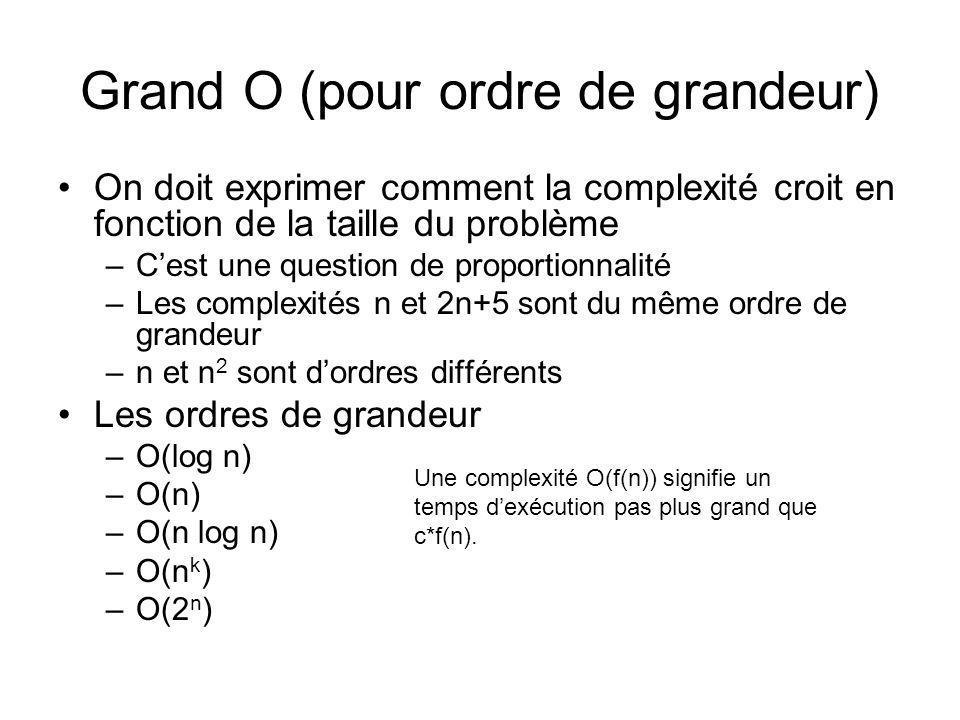 Grand O (pour ordre de grandeur)