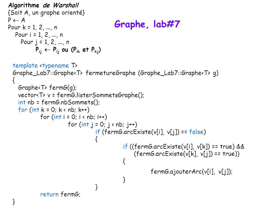 Graphe, lab#7 Algorithme de Warshall {Soit A, un graphe orienté} P  A