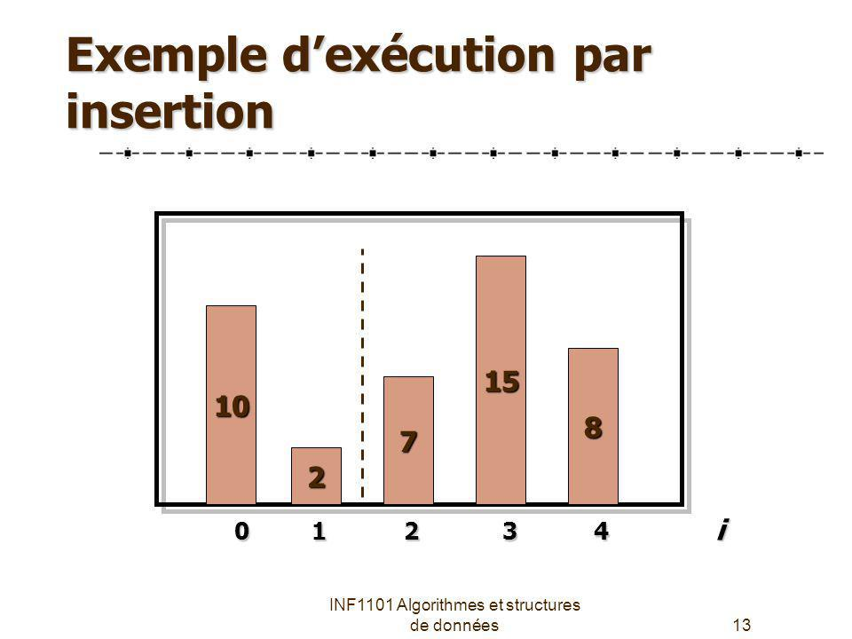 Exemple d'exécution par insertion