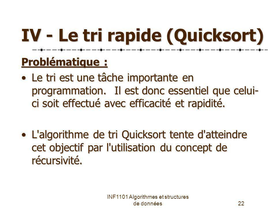 IV - Le tri rapide (Quicksort)