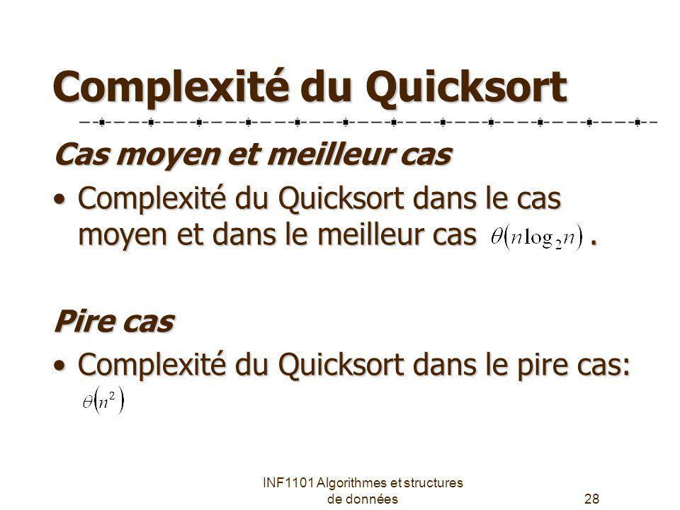 Complexité du Quicksort