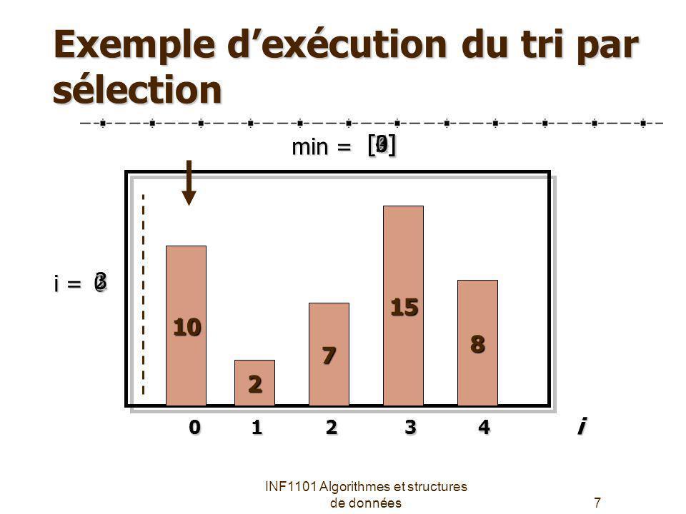 Exemple d'exécution du tri par sélection