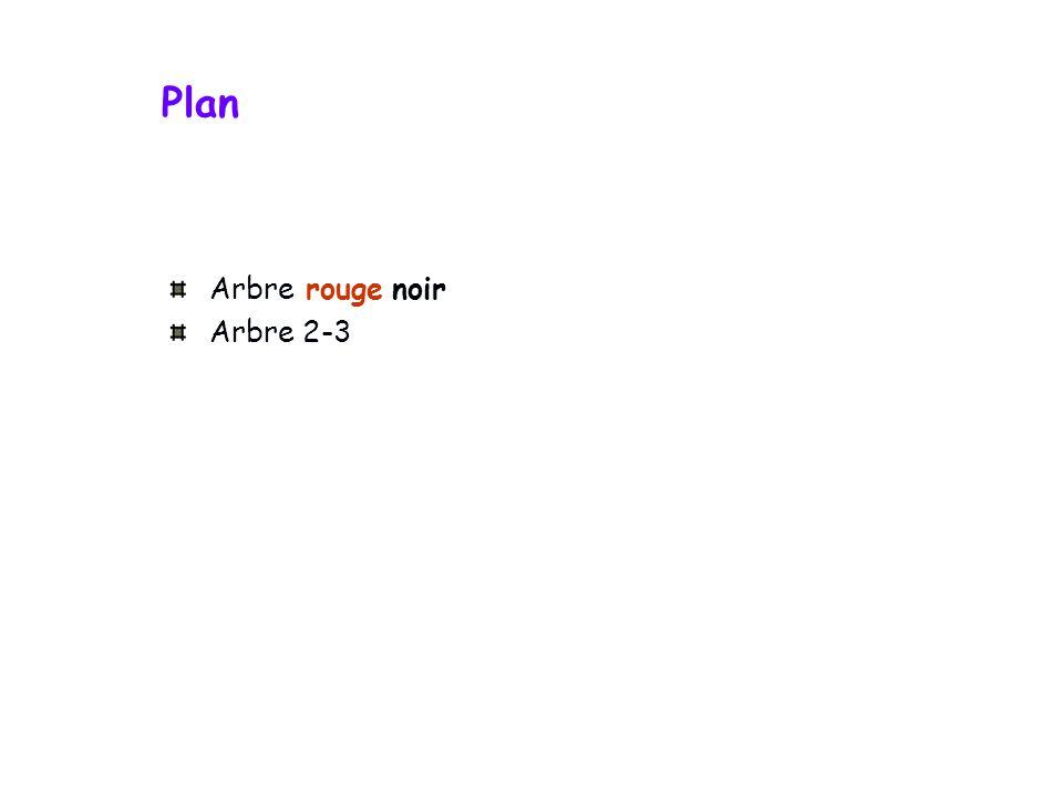 Plan Arbre rouge noir Arbre 2-3