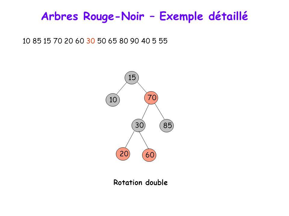 Arbres Rouge-Noir – Exemple détaillé