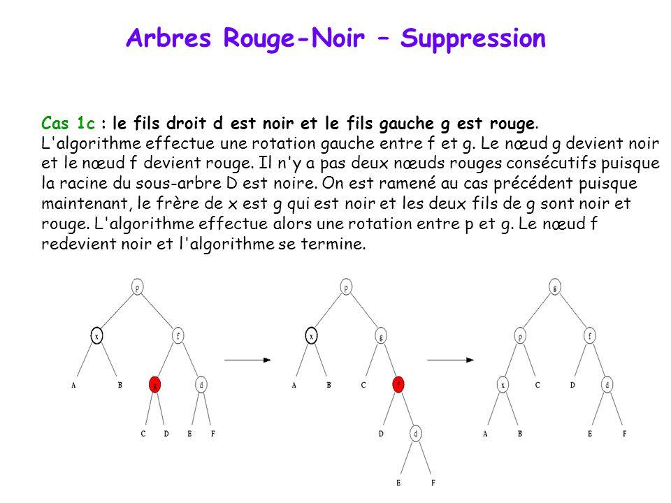 Arbres Rouge-Noir – Suppression