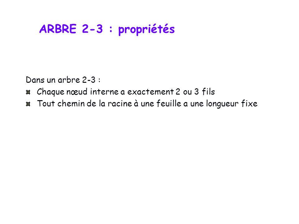 ARBRE 2-3 : propriétés Dans un arbre 2-3 :