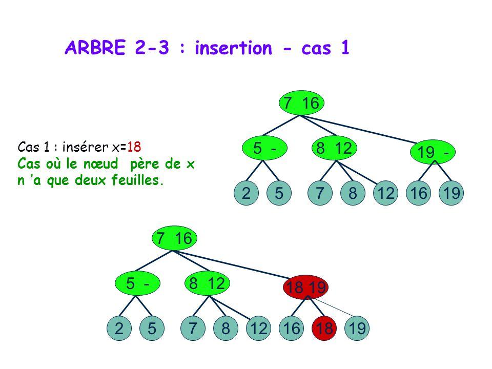 ARBRE 2-3 : insertion - cas 1