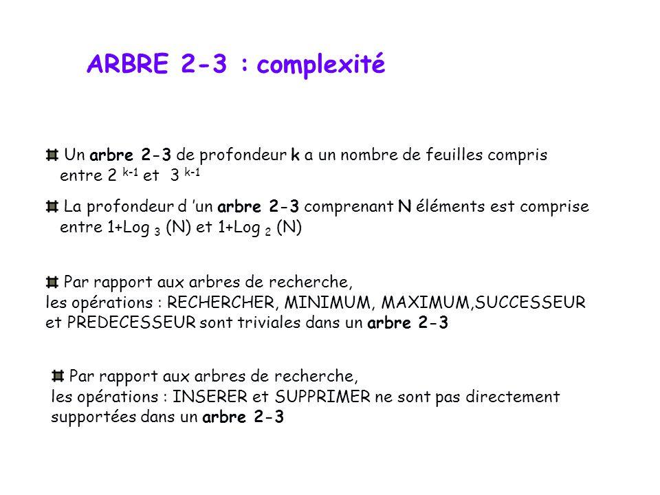 ARBRE 2-3 : complexité Un arbre 2-3 de profondeur k a un nombre de feuilles compris. entre 2 k-1 et 3 k-1.