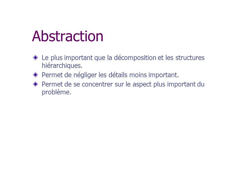 Abstraction Le plus important que la décomposition et les structures hiérarchiques. Permet de négliger les détails moins important.