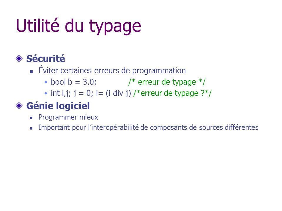 Utilité du typage Sécurité Génie logiciel