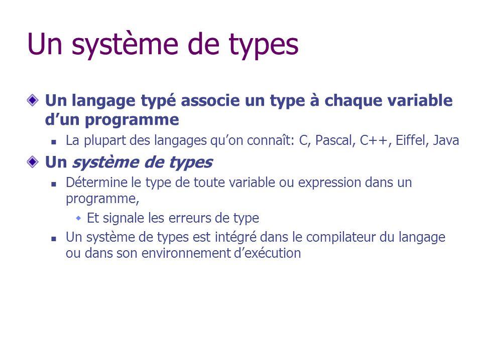 Un système de types Un langage typé associe un type à chaque variable d'un programme.