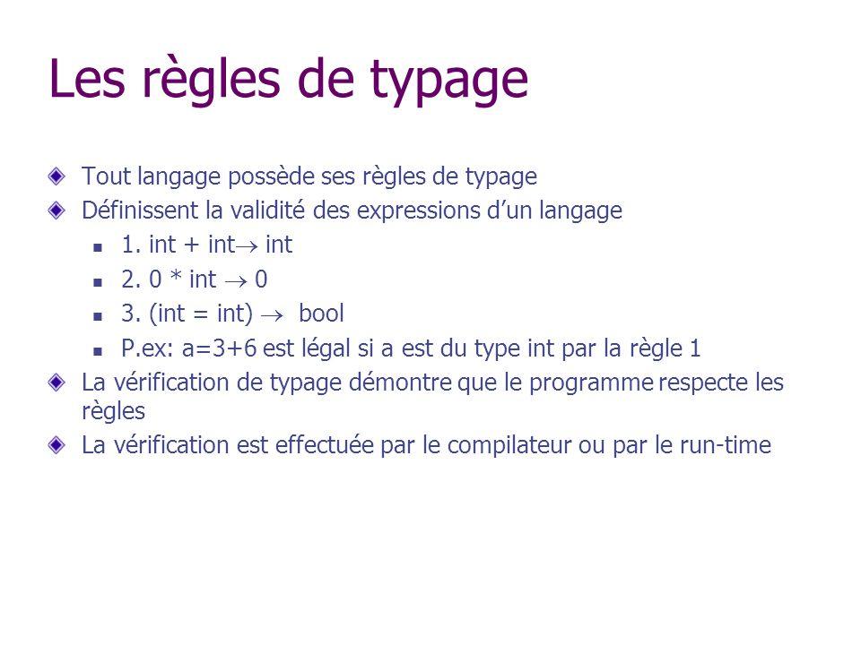 Les règles de typage Tout langage possède ses règles de typage