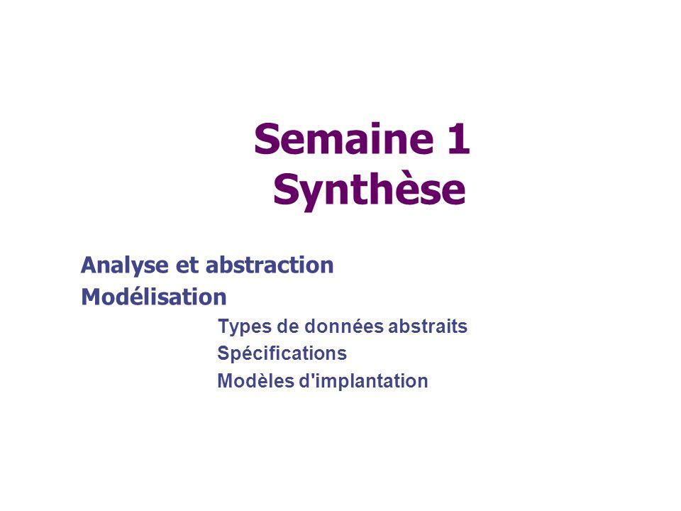 Semaine 1 Synthèse Analyse et abstraction Modélisation