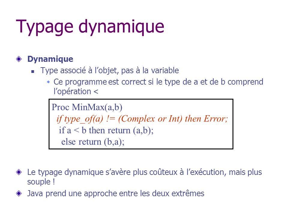 Typage dynamique Proc MinMax(a,b)