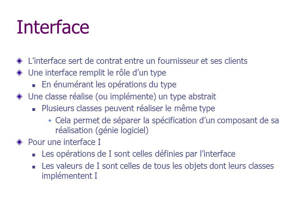Interface L'interface sert de contrat entre un fournisseur et ses clients. Une interface remplit le rôle d'un type.