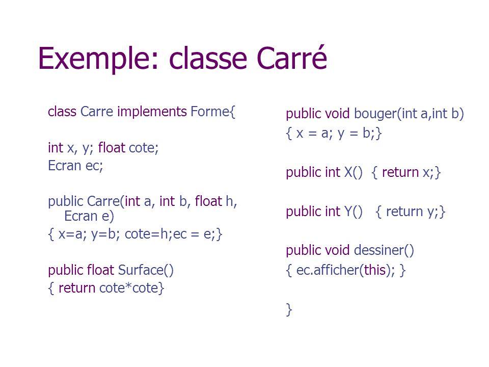 Exemple: classe Carré class Carre implements Forme{