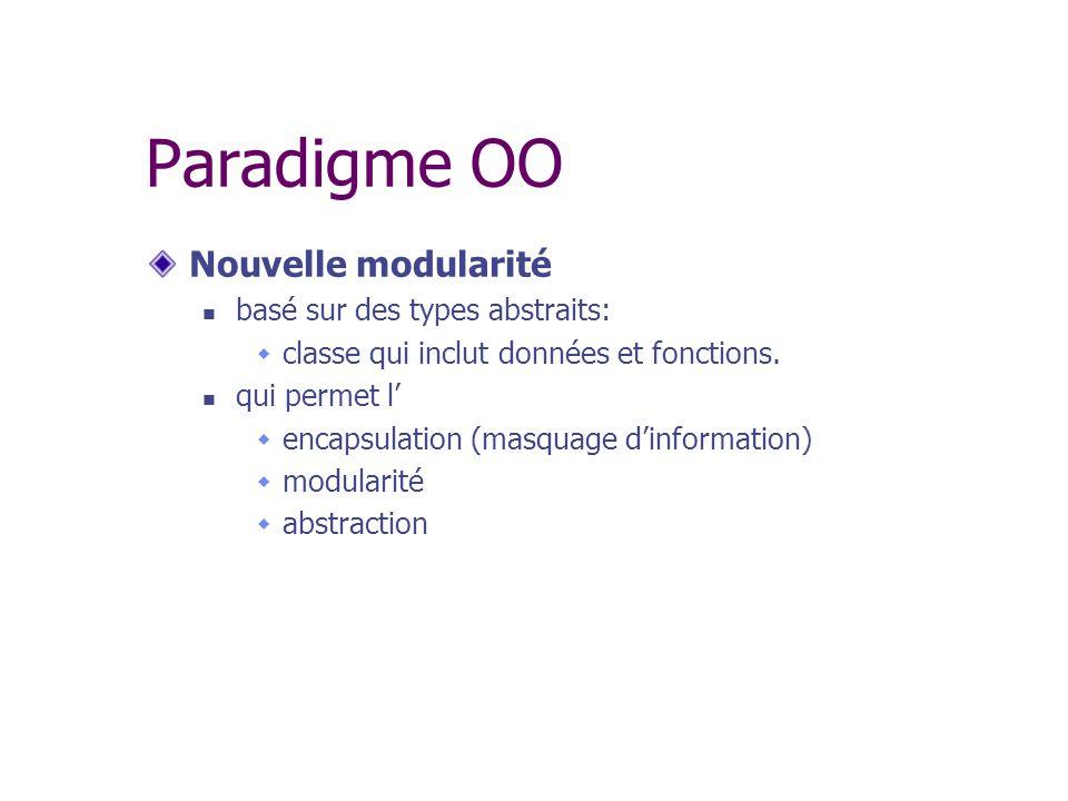 Paradigme OO Nouvelle modularité basé sur des types abstraits: