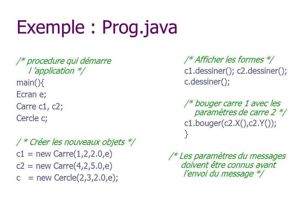 Exemple : Prog.java /* procedure qui démarre l 'application */ main(){