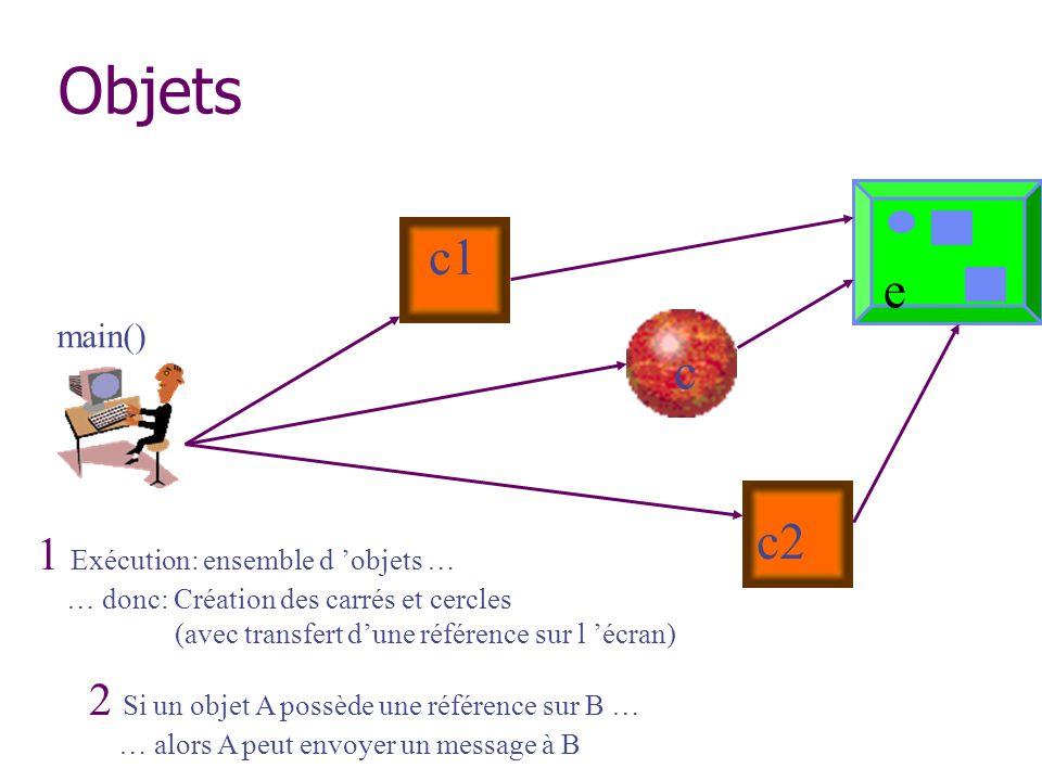 Objets c1 e c c2 1 Exécution: ensemble d 'objets …