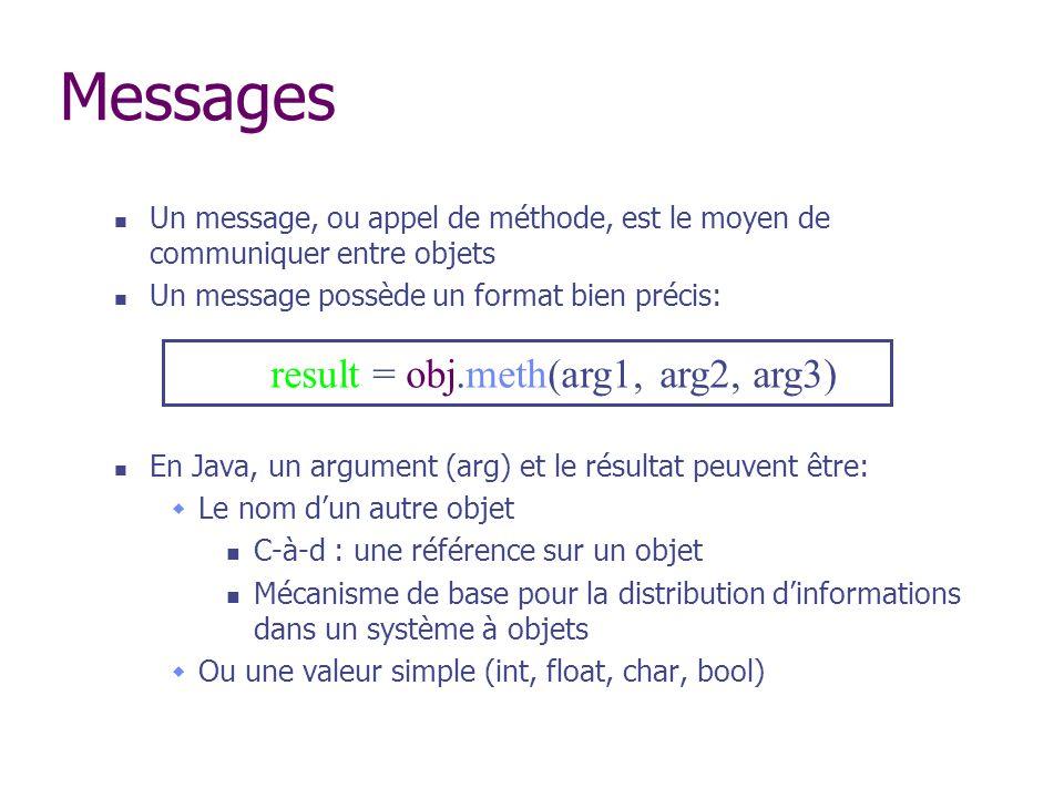 result = obj.meth(arg1, arg2, arg3)