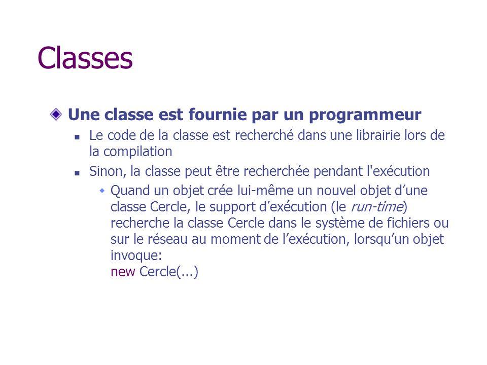 Classes Une classe est fournie par un programmeur