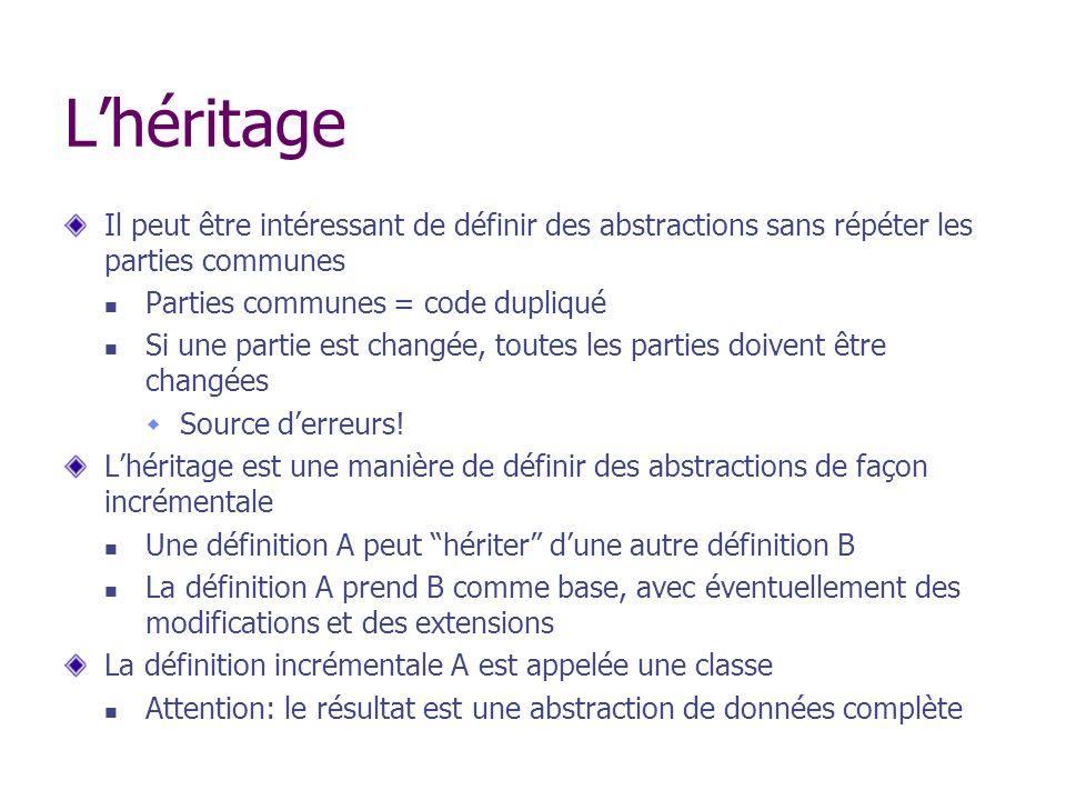 L'héritage Il peut être intéressant de définir des abstractions sans répéter les parties communes. Parties communes = code dupliqué.