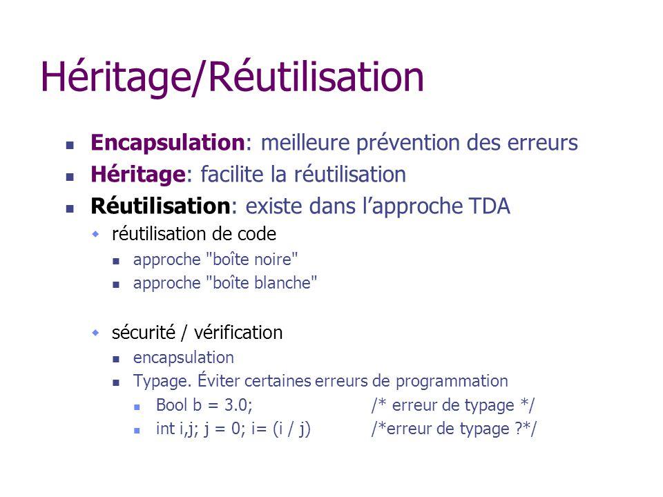 Héritage/Réutilisation