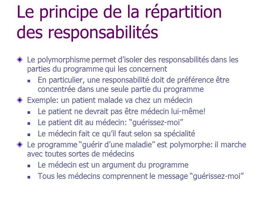 Le principe de la répartition des responsabilités