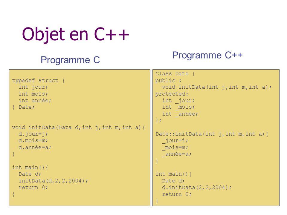 Objet en C++ Programme C++ Programme C typedef struct { int jour;