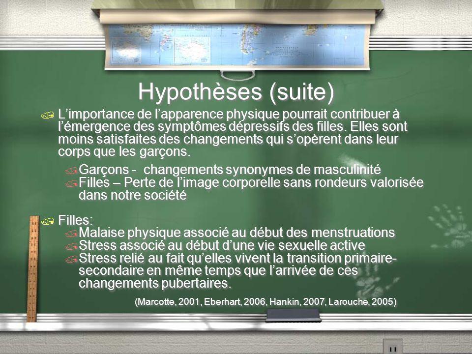 Hypothèses (suite)
