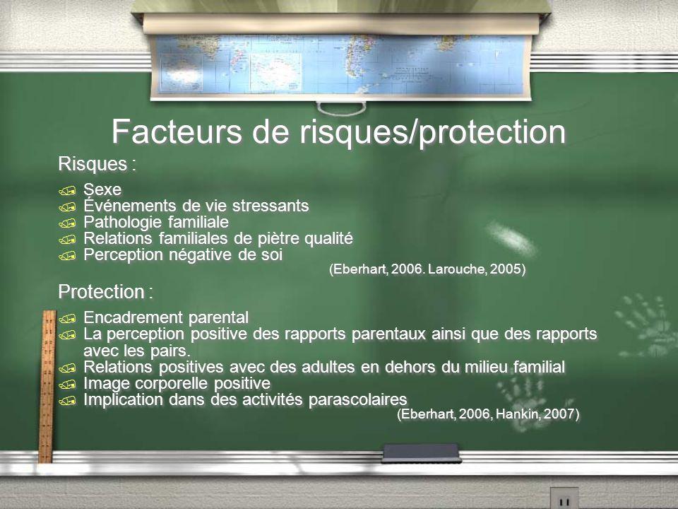 Facteurs de risques/protection