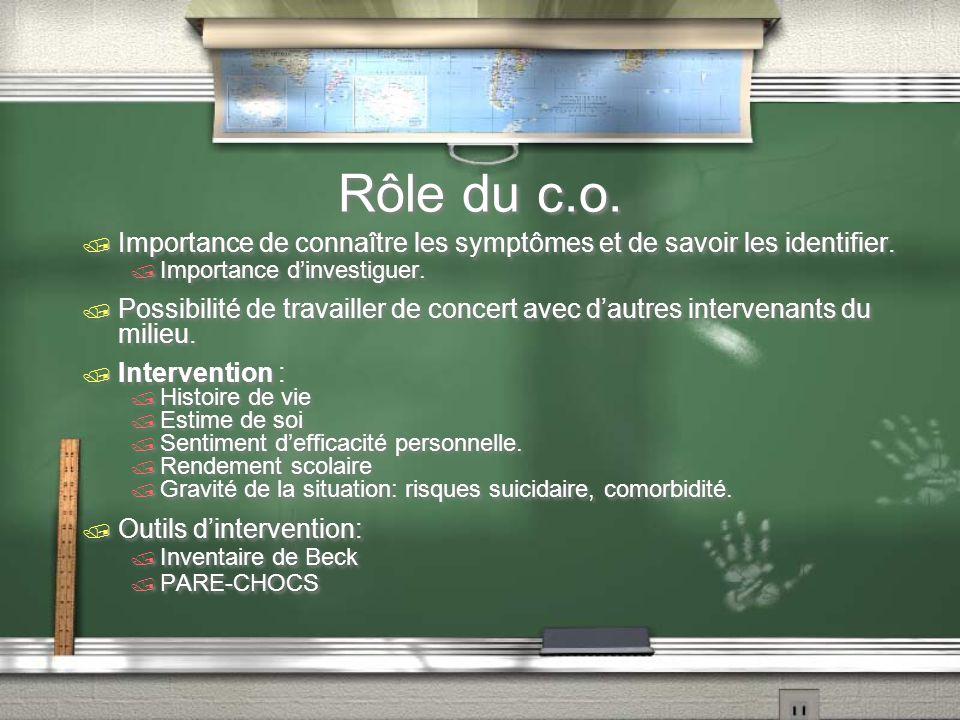 Rôle du c.o. Importance de connaître les symptômes et de savoir les identifier. Importance d'investiguer.