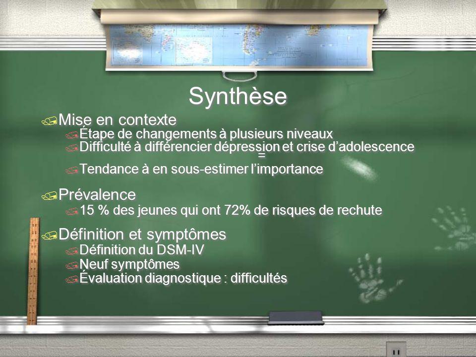 Synthèse Mise en contexte Prévalence Définition et symptômes