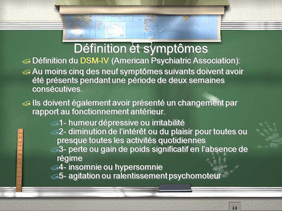 Définition et symptômes