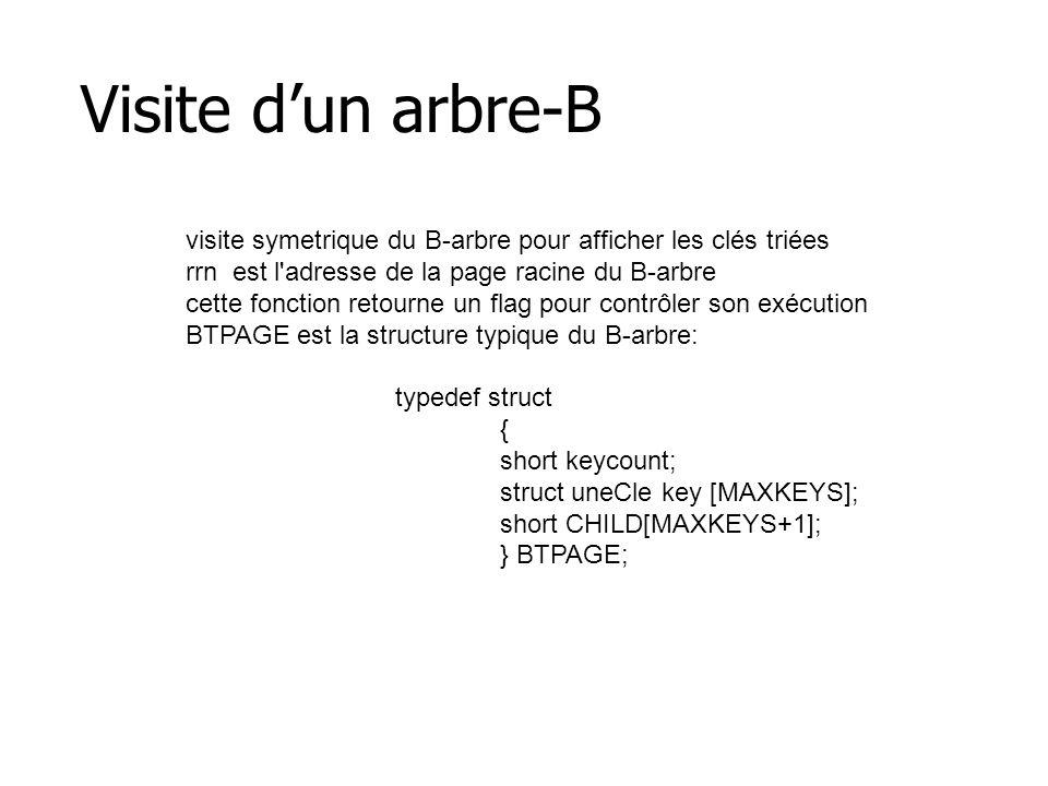 Visite d'un arbre-B visite symetrique du B-arbre pour afficher les clés triées. rrn est l adresse de la page racine du B-arbre.