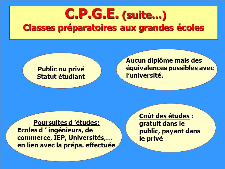 C.P.G.E. (suite…) Classes préparatoires aux grandes écoles