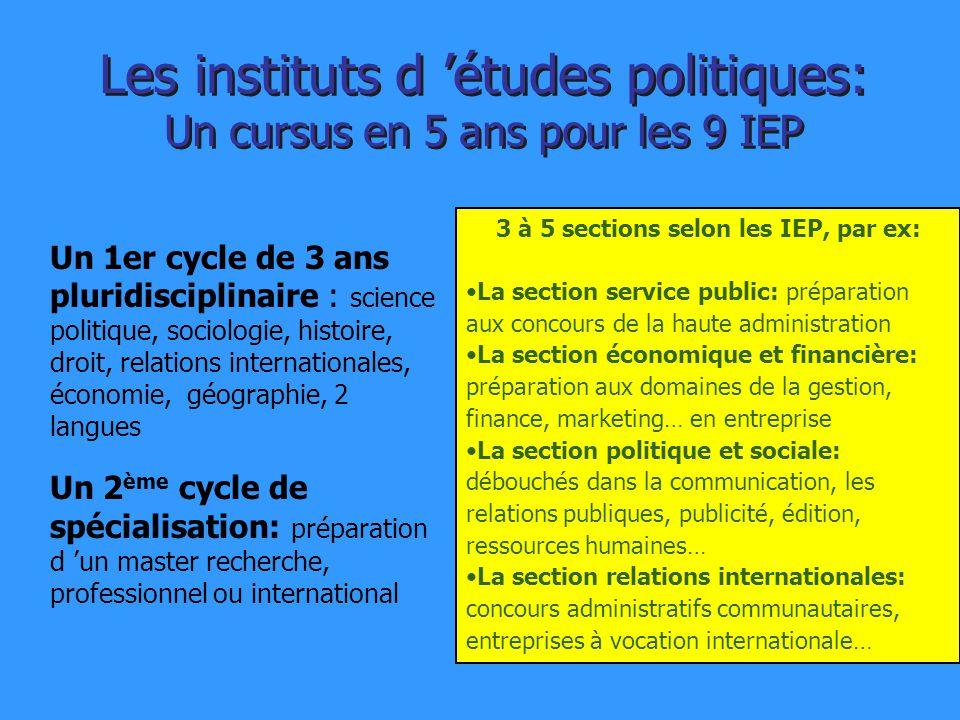 Les instituts d 'études politiques: Un cursus en 5 ans pour les 9 IEP