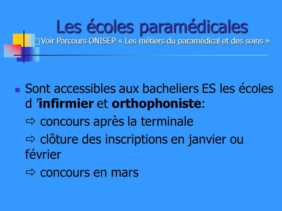 Les écoles paramédicales Voir Parcours ONISEP « Les métiers du paramédical et des soins »