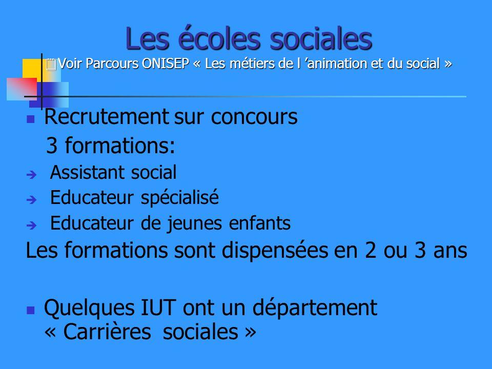 Les écoles sociales Voir Parcours ONISEP « Les métiers de l 'animation et du social »