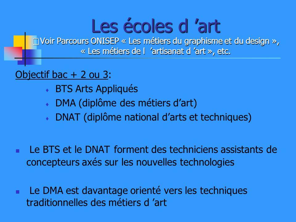 Les écoles d 'art Voir Parcours ONISEP « Les métiers du graphisme et du design », « Les métiers de l 'artisanat d 'art », etc.
