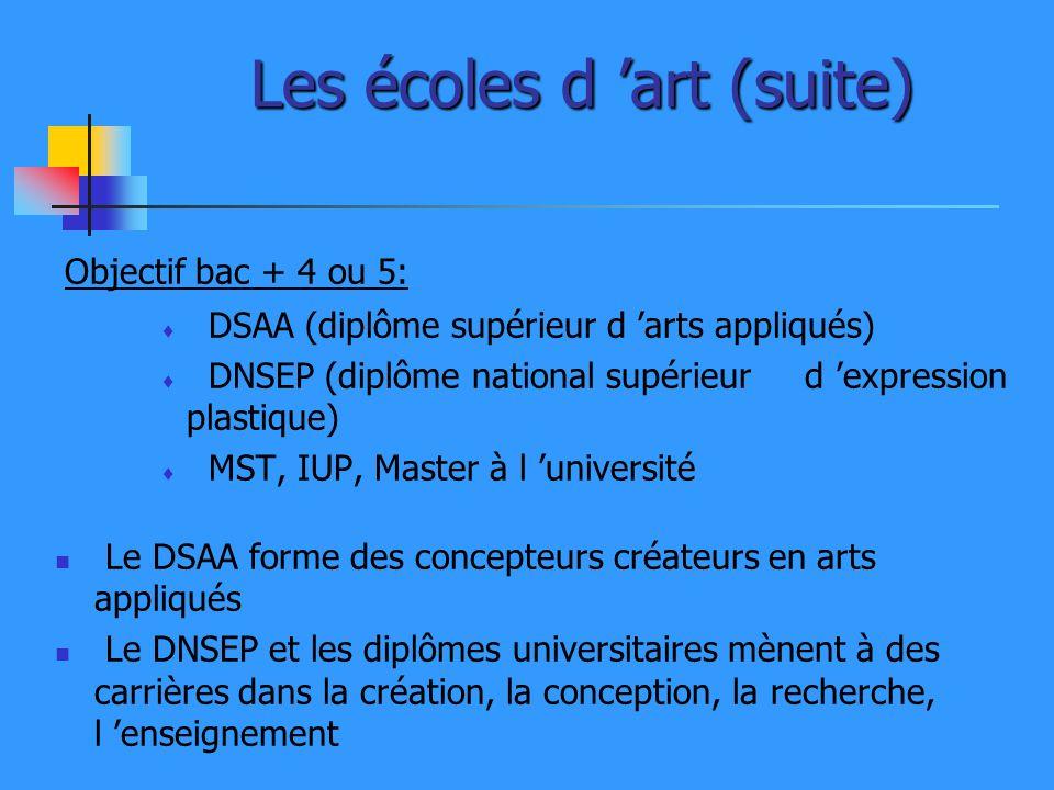 Les écoles d 'art (suite)